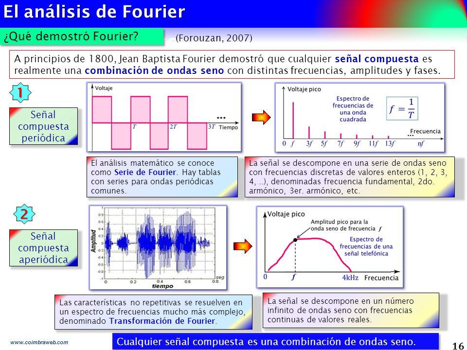 16 www.coimbraweb.com ¿Qué demostró Fourier? Cualquier señal compuesta es una combinación de ondas seno. A principios de 1800, Jean Baptista Fourier d