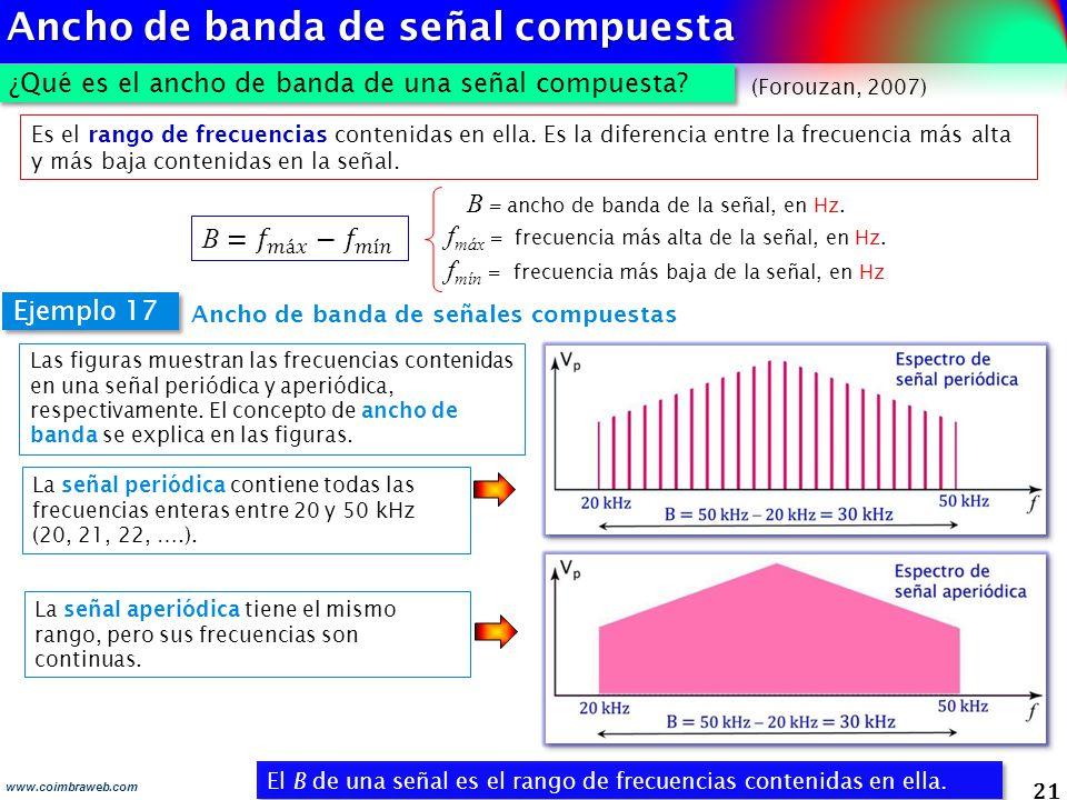 21 ¿Qué es el ancho de banda de una señal compuesta? El B de una señal es el rango de frecuencias contenidas en ella. www.coimbraweb.com Es el rango d