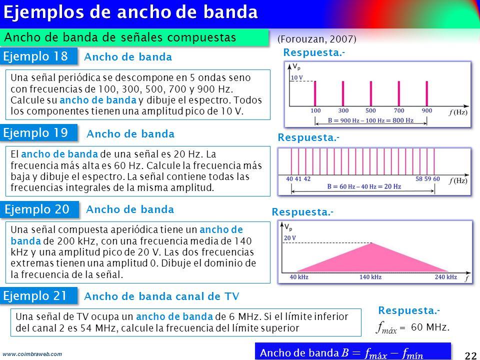 22 Ancho de banda de señales compuestas www.coimbraweb.com Ejemplo 18 Ancho de banda Una señal periódica se descompone en 5 ondas seno con frecuencias