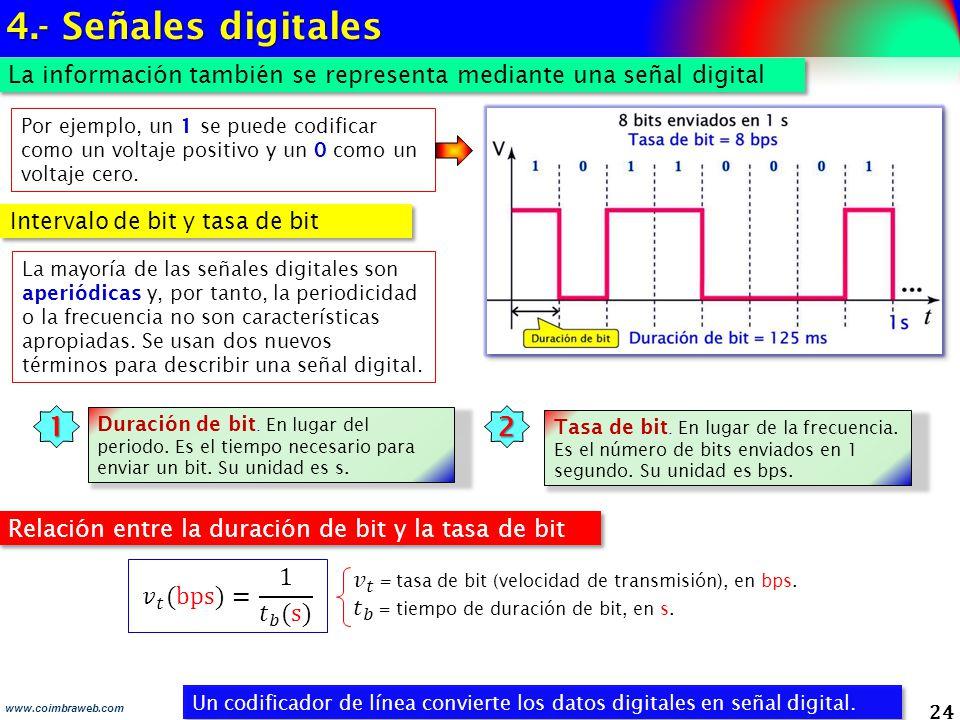 24 La información también se representa mediante una señal digital Un codificador de línea convierte los datos digitales en señal digital. www.coimbra