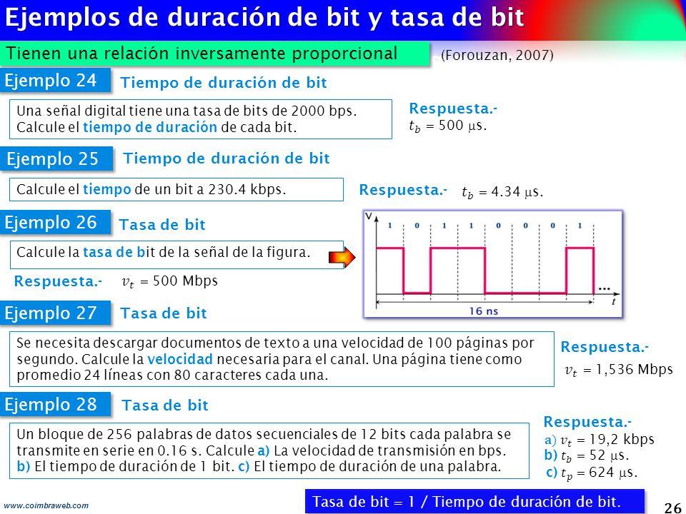 26 Tienen una relación inversamente proporcional www.coimbraweb.com Ejemplo 26 Tasa de bit Calcule la tasa de bit de la señal de la figura. Respuesta.