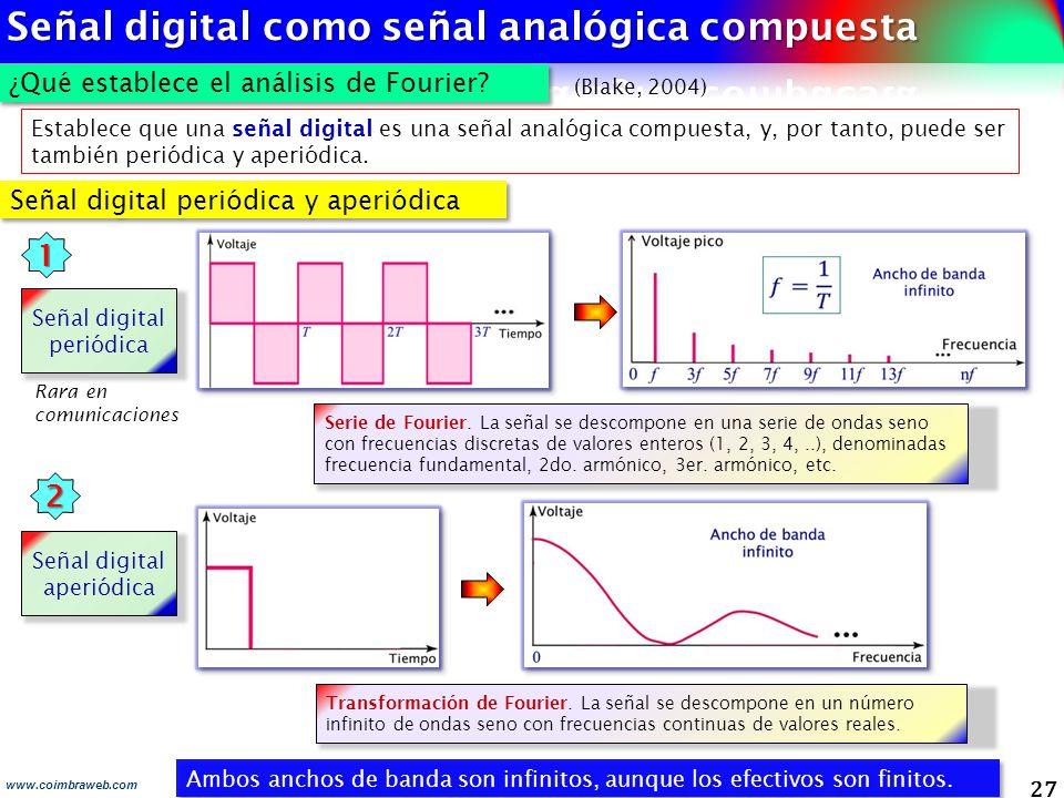 27 ¿Qué establece el análisis de Fourier? Ambos anchos de banda son infinitos, aunque los efectivos son finitos. www.coimbraweb.com Establece que una