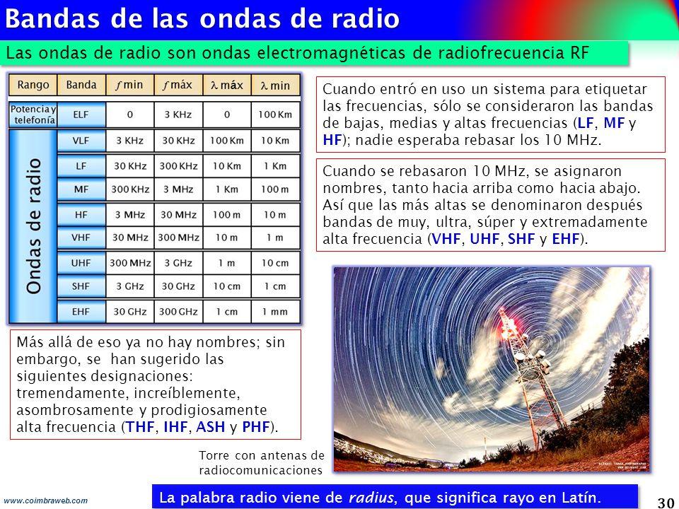 30 Las ondas de radio son ondas electromagnéticas de radiofrecuencia RF La palabra radio viene de radius, que significa rayo en Latín. www.coimbraweb.