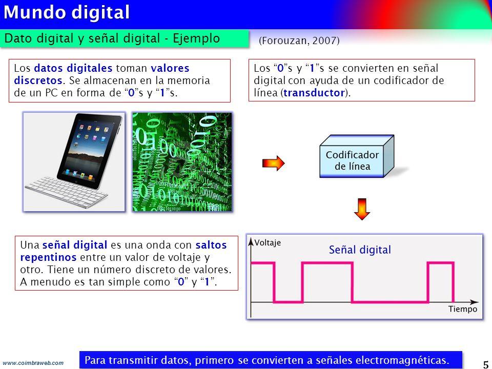 5 www.coimbraweb.com Dato digital y señal digital - Ejemplo Los datos digitales toman valores discretos. Se almacenan en la memoria de un PC en forma