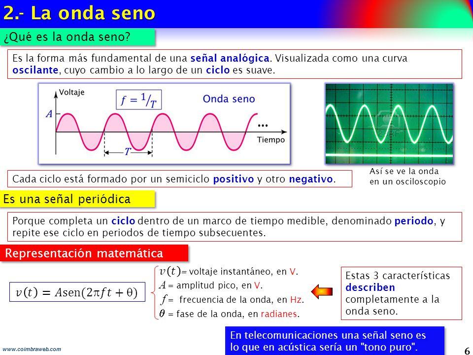 6 www.coimbraweb.com ¿Qué es la onda seno? En telecomunicaciones una señal seno es lo que en acústica sería un