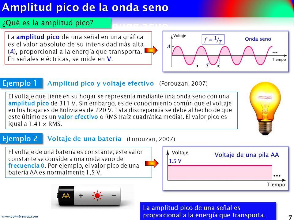 7 www.coimbraweb.com ¿Qué es la amplitud pico? La amplitud pico de una señal es proporcional a la energía que transporta. La amplitud pico de una seña