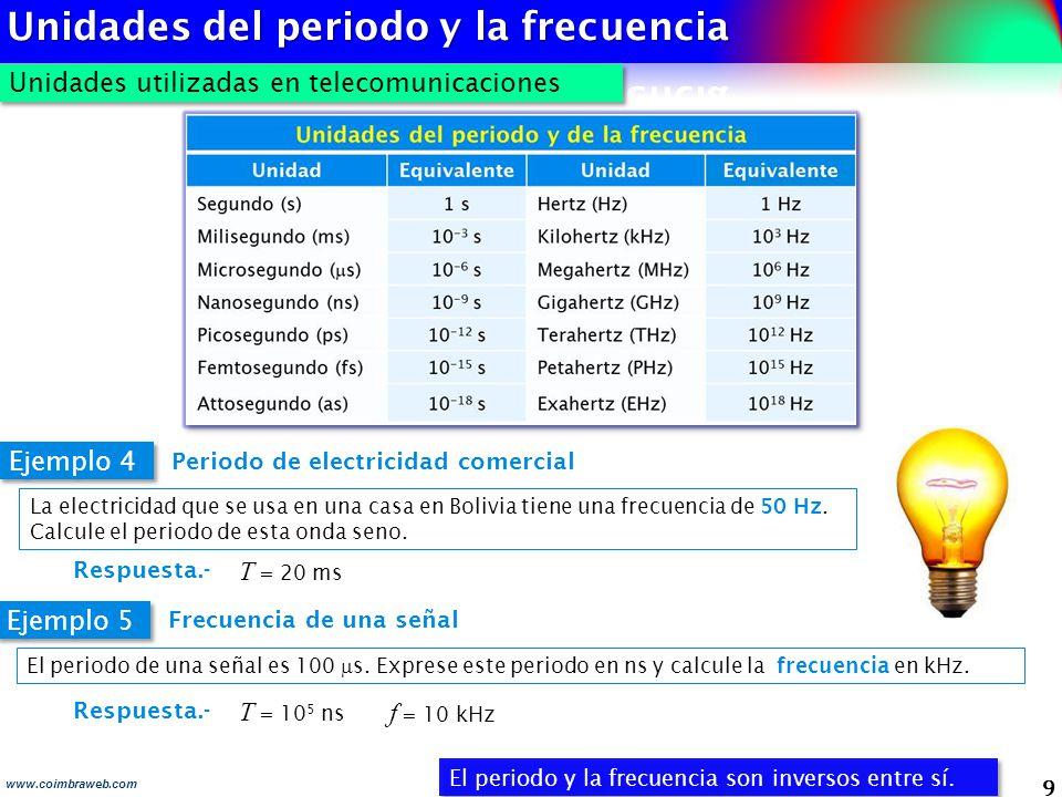 9 www.coimbraweb.com Unidades utilizadas en telecomunicaciones Periodo de electricidad comercial Ejemplo 4 La electricidad que se usa en una casa en B