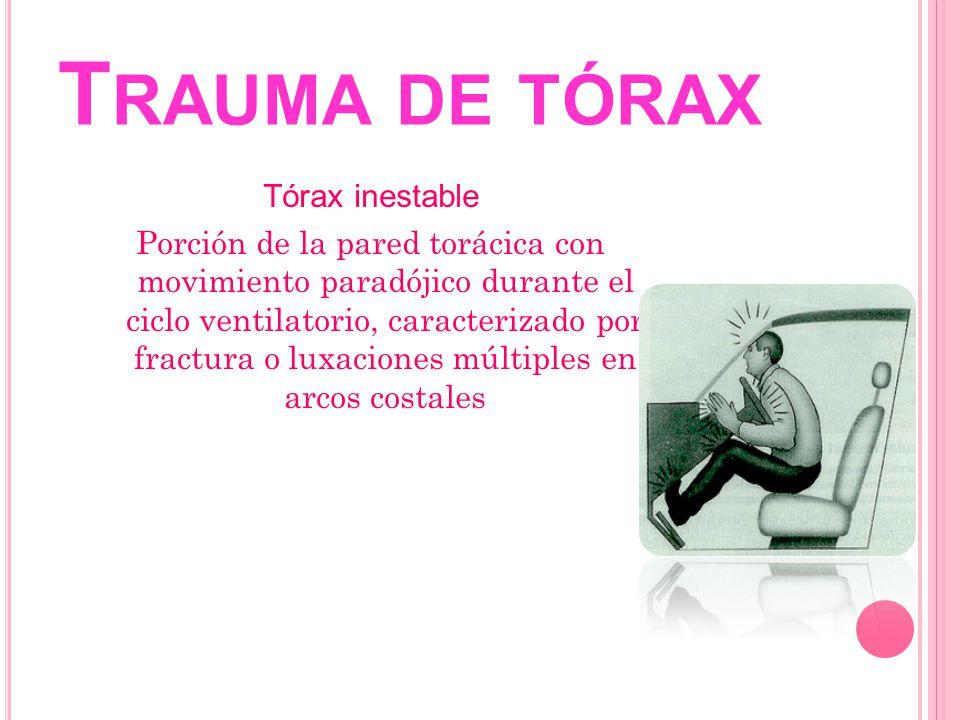 T RAUMA DE TÓRAX Tórax inestable Porción de la pared torácica con movimiento paradójico durante el ciclo ventilatorio, caracterizado por fractura o lu