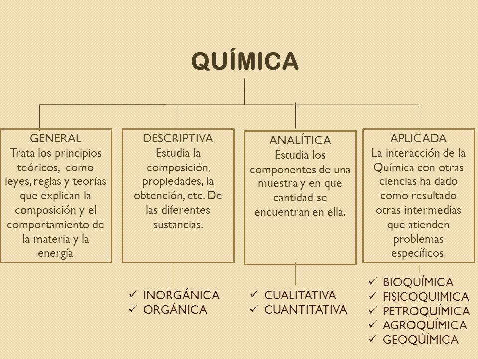 QUÍMICA GENERAL Trata los principios teóricos, como leyes, reglas y teorías que explican la composición y el comportamiento de la materia y la energía DESCRIPTIVA Estudia la composición, propiedades, la obtención, etc.