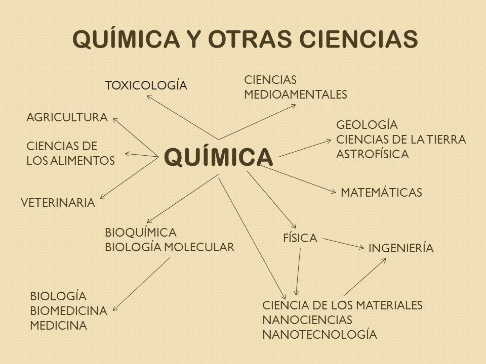 QUÍMICA Y OTRAS CIENCIAS QUÍMICA TOXICOLOGÍA AGRICULTURA VETERINARIA BIOQUÍMICA BIOLOGÍA MOLECULAR BIOLOGÍA BIOMEDICINA MEDICINA CIENCIAS MEDIOAMENTALES GEOLOGÍA CIENCIAS DE LA TIERRA ASTROFÍSICA MATEMÁTICAS FÍSICA INGENIERÍA CIENCIA DE LOS MATERIALES NANOCIENCIAS NANOTECNOLOGÍA CIENCIAS DE LOS ALIMENTOS