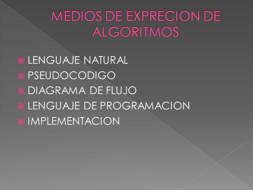LENGUAJE NATURAL PSEUDOCODIGO DIAGRAMA DE FLUJO LENGUAJE DE PROGRAMACION IMPLEMENTACION