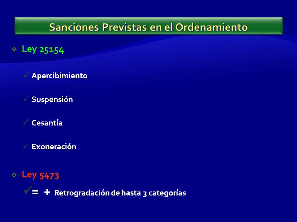 Ley 25154 Apercibimiento Suspensión Cesantía Exoneración Ley 5473 = + Retrogradación de hasta 3 categorías