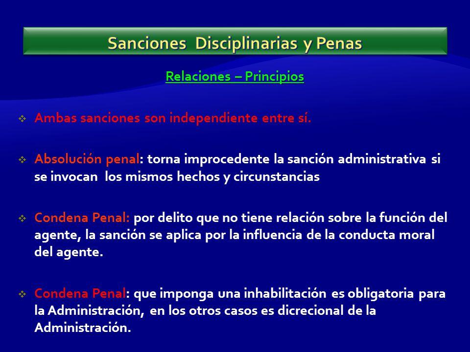 Relaciones – Principios Ambas sanciones son independiente entre sí.
