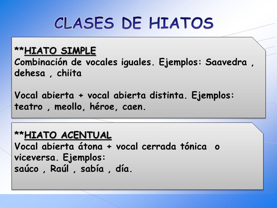 HIATO SIMPLE **HIATO SIMPLE Combinación de vocales iguales. Ejemplos: Saavedra, dehesa, chiita Vocal abierta + vocal abierta distinta. Ejemplos: teatr