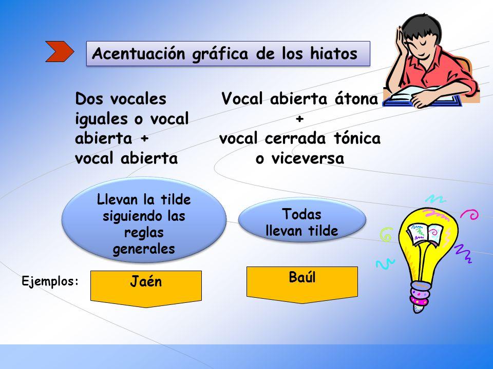 Acentuación gráfica de los hiatos Dos vocales iguales o vocal abierta + vocal abierta Vocal abierta átona + vocal cerrada tónica o viceversa Llevan la