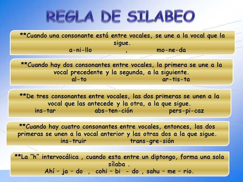 Al formarse la palabra compuesta pierde la tilde en su primer elemento, dos palabras forman una compuesta por ejemplo: Así + mismo = asimismo Aguda Grave Río + platense = rioplatense Grave Presenta las siguientes reglas :