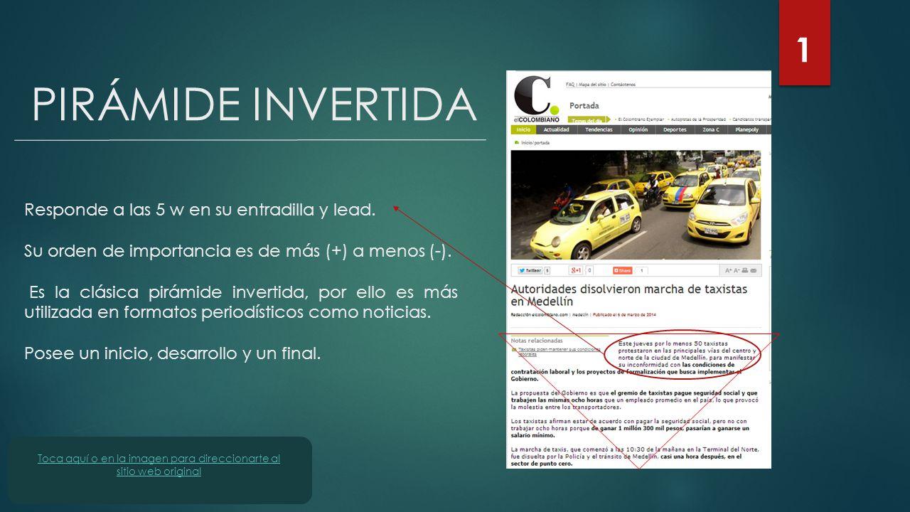 PIRÁMIDE INVERTIDA 1 Toca aquí o en la imagen para direccionarte al sitio web original Responde a las 5 w en su entradilla y lead. Su orden de importa