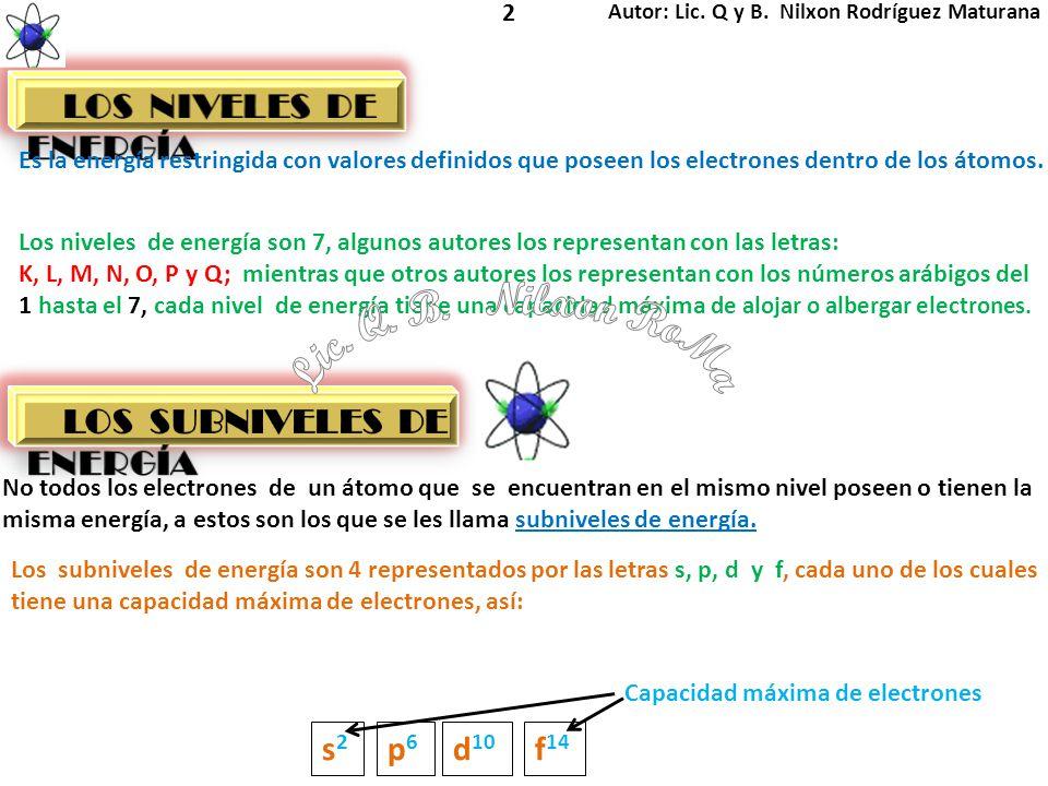 2 Es la energía restringida con valores definidos que poseen los electrones dentro de los átomos. Los niveles de energía son 7, algunos autores los re
