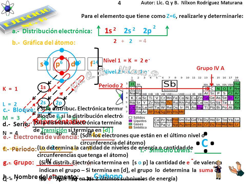 1s 2s 3s 4s 5s 6s 7s 2p 3p 4p 5p 6p 7p 3d 4d 5d 6d 7d 4f 5f 6f 7f s2s2 p6p6 d 10 f 14 K = 1 L = 2 M = 3 N = 4 O = 5 P = 6 Q = 7 1s 2 2s 2 2p Para el e