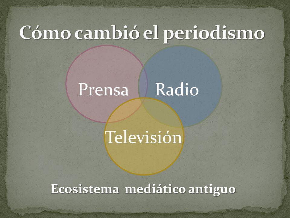 PrensaRadio Televisión Ecosistema mediático antiguo
