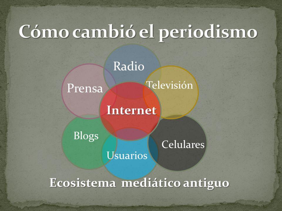 Prensa Radio Televisión Ecosistema mediático antiguo Internet Blogs Usuarios Celulares
