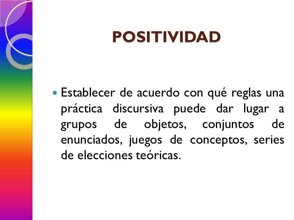 ARCHIVO - El Archivo hace aparecer las reglas de una práctica en la que subsisten y transforman los enunciados.