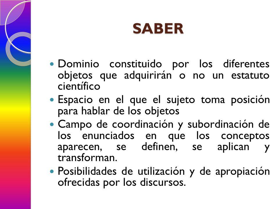 LA PRÁCTICA DISCURSIVA PRODUCE SABER La práctica discursiva se define por el saber que forma.