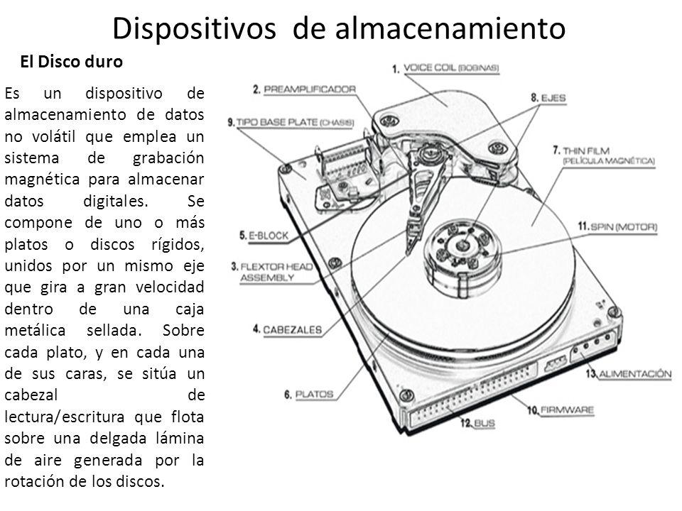 Dispositivos de almacenamiento El Disco duro Es un dispositivo de almacenamiento de datos no volátil que emplea un sistema de grabación magnética para