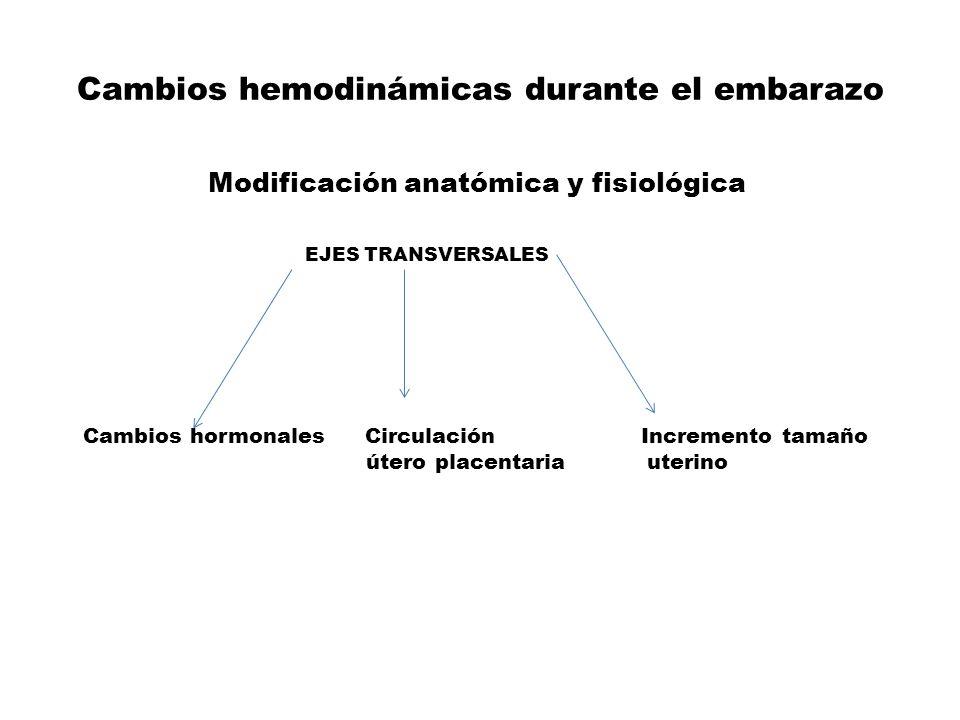 Cambios hemodinámicas durante el embarazo Modificación anatómica y fisiológica EJES TRANSVERSALES Cambios hormonales Circulación Incremento tamaño úte