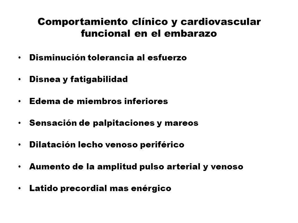 Comportamiento clínico y cardiovascular funcional en el embarazo Disminución tolerancia al esfuerzo Disnea y fatigabilidad Edema de miembros inferiore