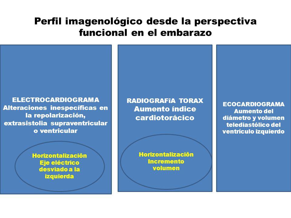 Perfil imagenológico desde la perspectiva funcional en el embarazo ELECTROCARDIOGRAMA Alteraciones inespecíficas en la repolarización, extrasistolia s