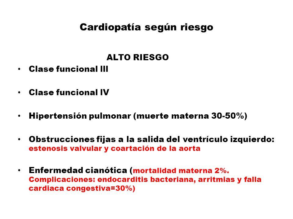 Cardiopatía según riesgo ALTO RIESGO Clase funcional lll Clase funcional lV Hipertensión pulmonar (muerte materna 30-50%) Obstrucciones fijas a la sal