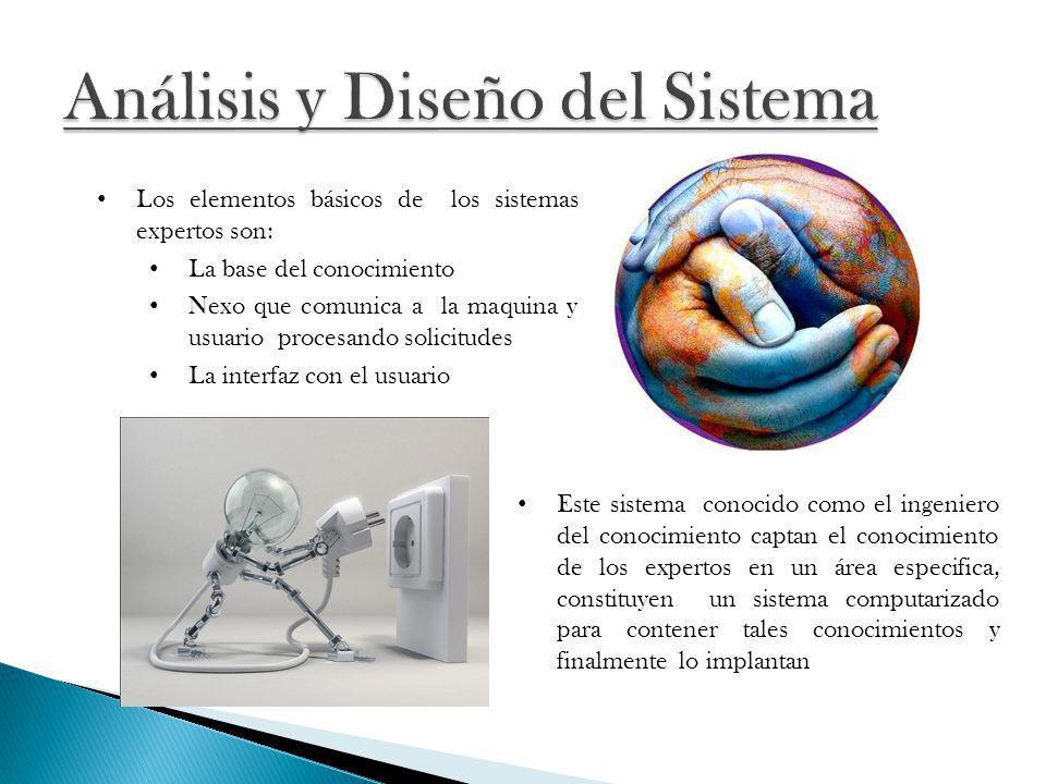 Los elementos básicos de los sistemas expertos son: La base del conocimiento Nexo que comunica a la maquina y usuario procesando solicitudes La interf