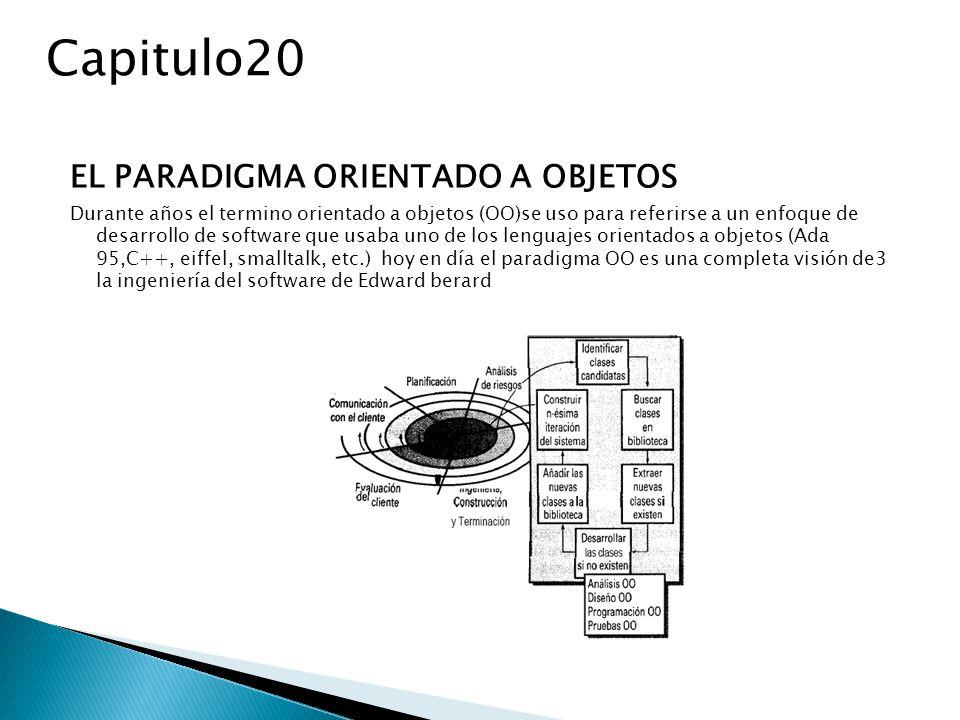 El proceso OO se mueve a través de una espiral evolutiva que comienza con la comunicación con el usuario.