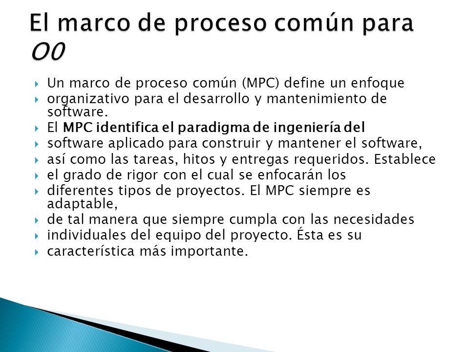 Un marco de proceso común (MPC) define un enfoque organizativo para el desarrollo y mantenimiento de software.