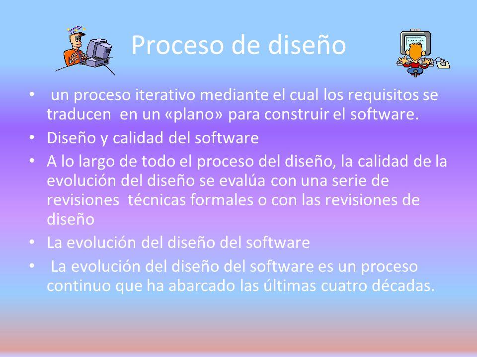 Principio del diseño El diseño de software es tanto un proceso como un modelo.