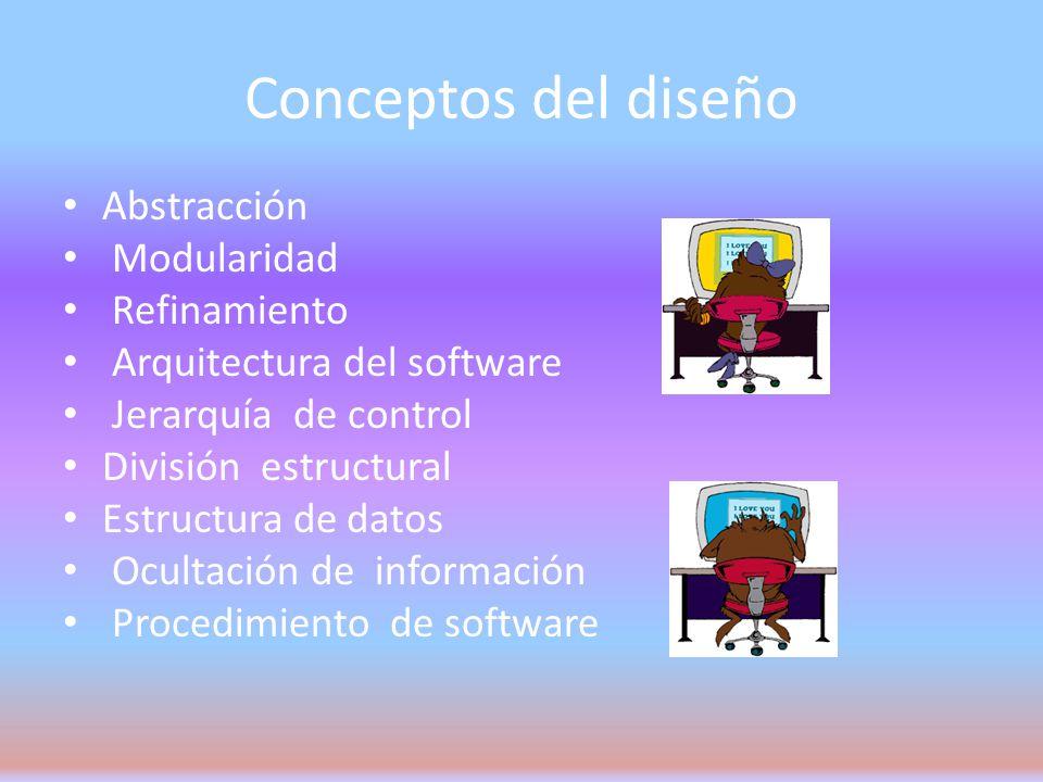Conceptos del diseño Abstracción Modularidad Refinamiento Arquitectura del software Jerarquía de control División estructural Estructura de datos Ocultación de información Procedimiento de software