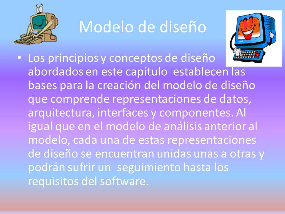 Modelo de diseño Los principios y conceptos de diseño abordados en este capítulo establecen las bases para la creación del modelo de diseño que comprende representaciones de datos, arquitectura, interfaces y componentes.