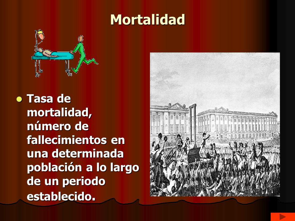 Mortalidad Tasa de mortalidad, número de fallecimientos en una determinada población a lo largo de un periodo establecido. Tasa de mortalidad, número