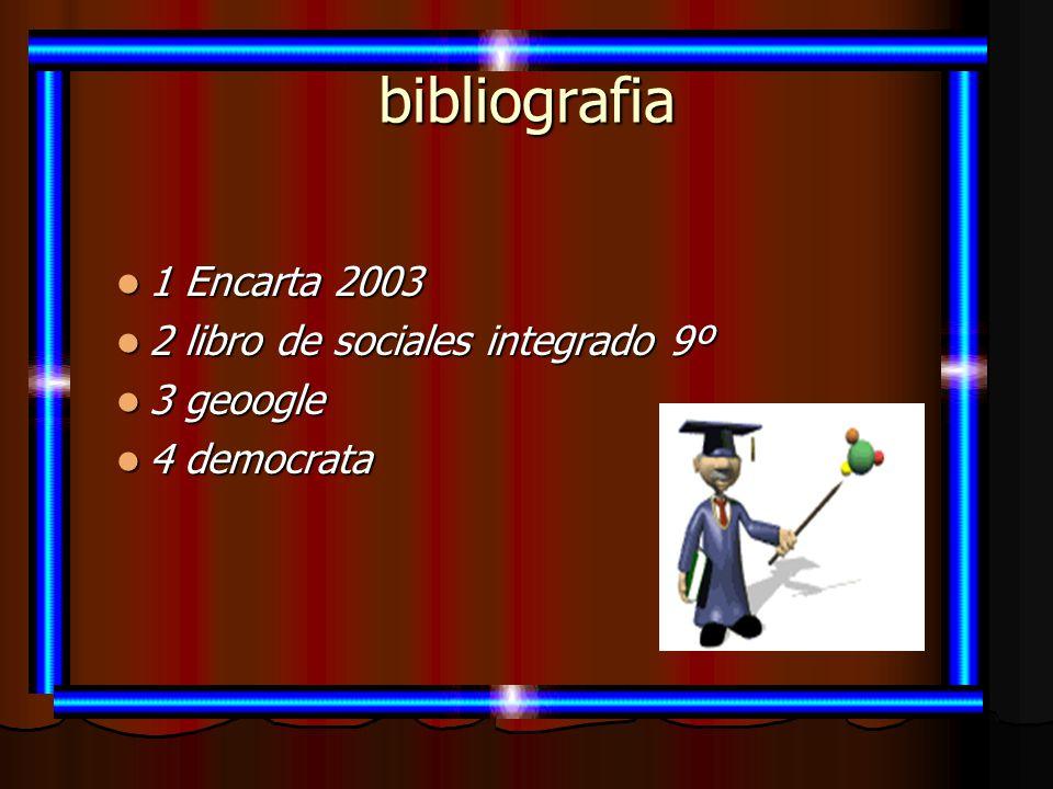 bibliografia 1 Encarta 2003 1 Encarta 2003 2 libro de sociales integrado 9º 2 libro de sociales integrado 9º 3 geoogle 3 geoogle 4 democrata 4 democra