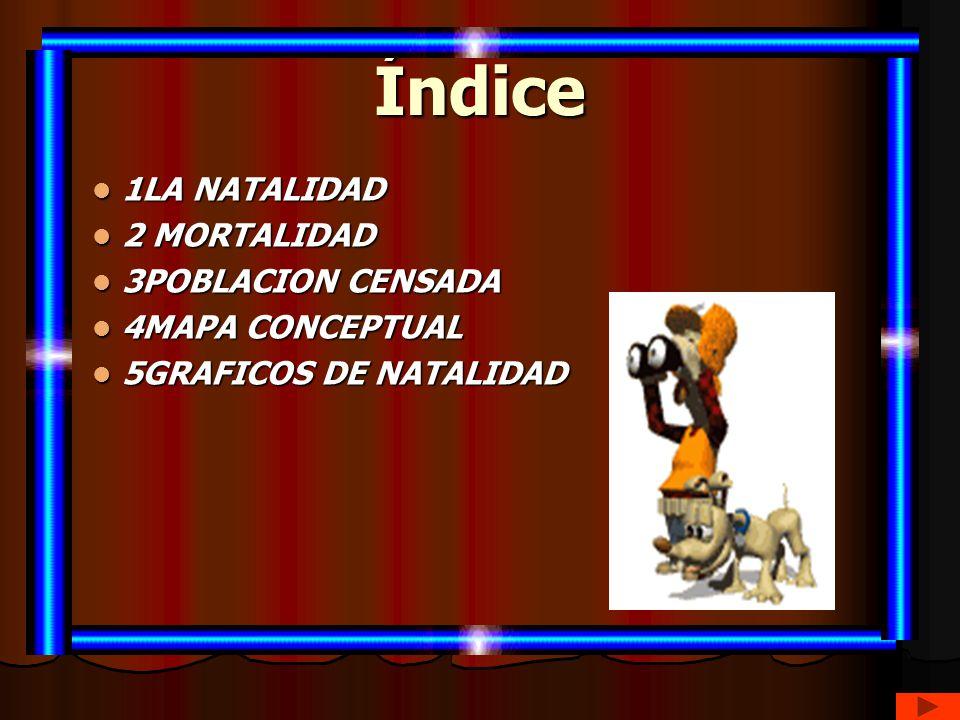 Índice 1LA NATALIDAD 1LA NATALIDAD 2 MORTALIDAD 2 MORTALIDAD 3POBLACION CENSADA 3POBLACION CENSADA 4MAPA CONCEPTUAL 4MAPA CONCEPTUAL 5GRAFICOS DE NATA