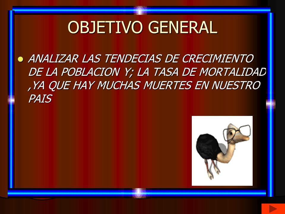OBJETIVO GENERAL ANALIZAR LAS TENDECIAS DE CRECIMIENTO DE LA POBLACION Y; LA TASA DE MORTALIDAD,YA QUE HAY MUCHAS MUERTES EN NUESTRO PAIS ANALIZAR LAS TENDECIAS DE CRECIMIENTO DE LA POBLACION Y; LA TASA DE MORTALIDAD,YA QUE HAY MUCHAS MUERTES EN NUESTRO PAIS
