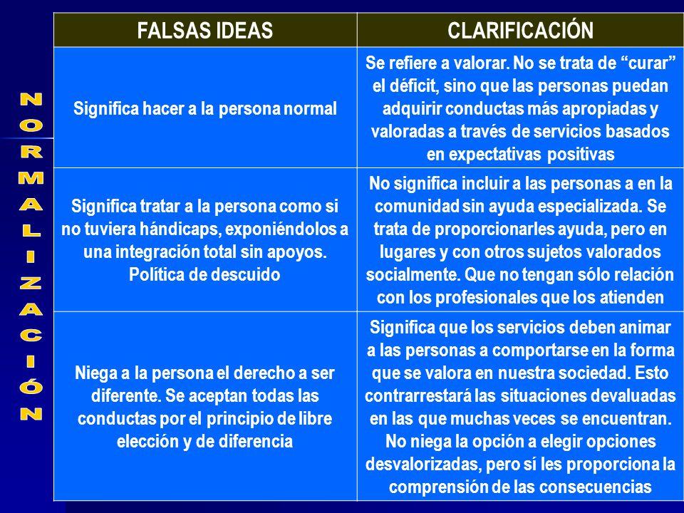 FALSAS IDEASCLARIFICACIÓN Significa hacer a la persona normal Se refiere a valorar.