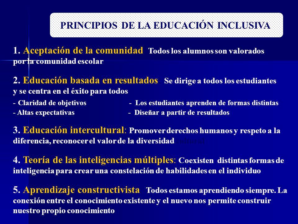 PRINCIPIOS DE LA EDUCACIÓN INCLUSIVA 1.