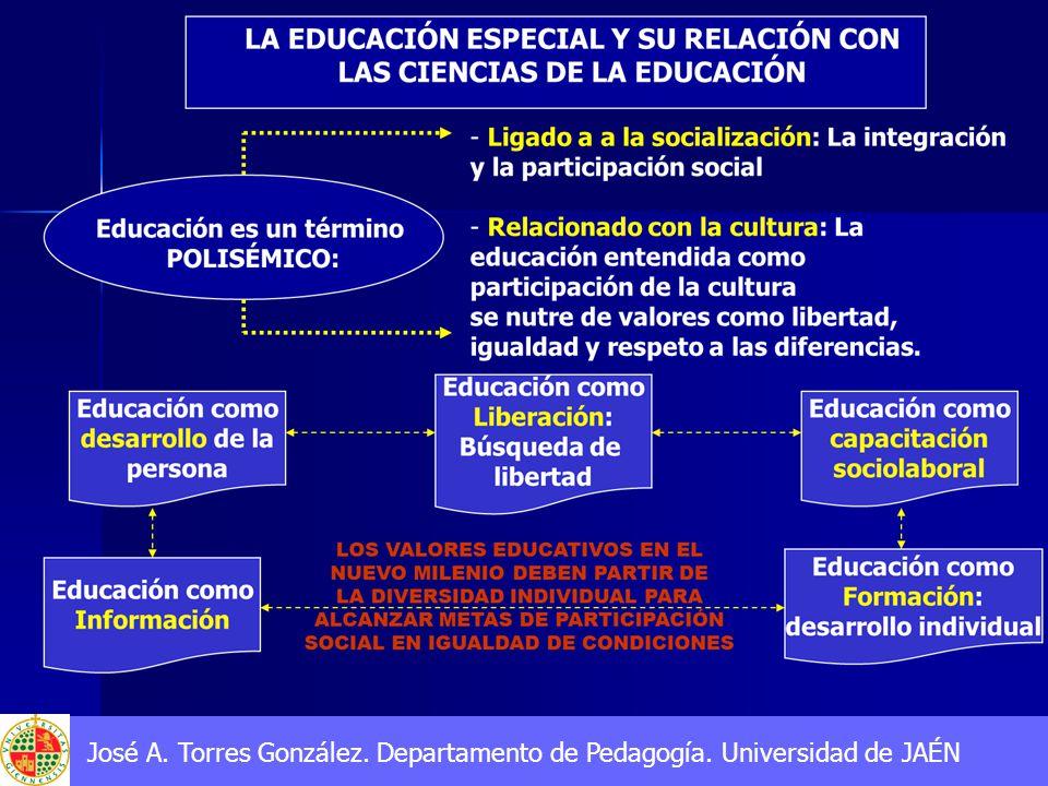 José A.Torres González. Departamento de Pedagogía.