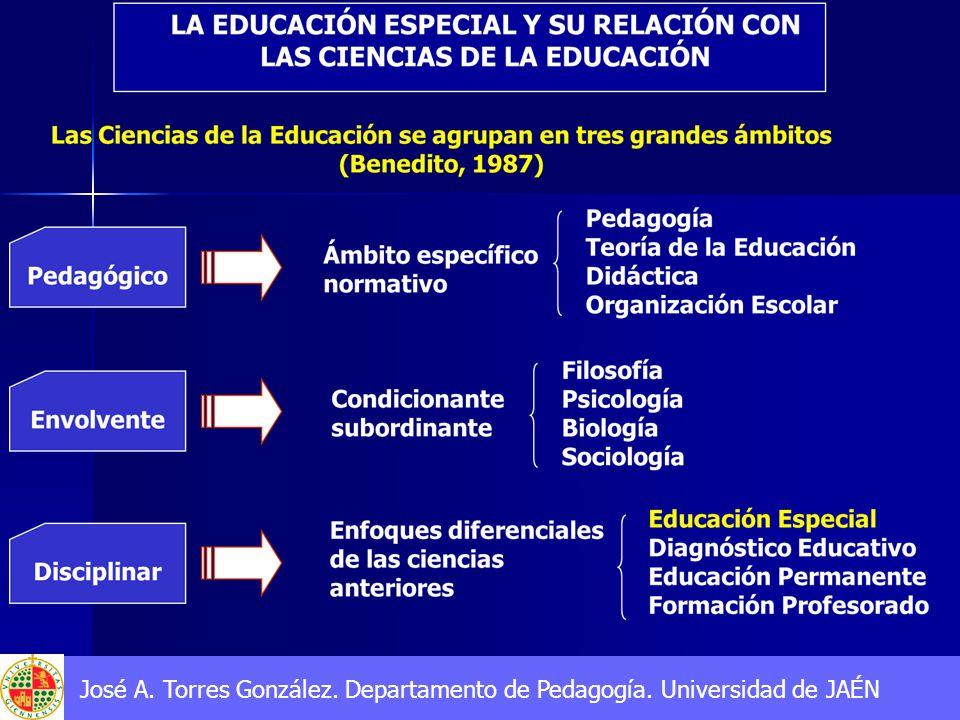 DOS HITOS IMPORTANTES Transformaciones sociales derivadas de la Revolución Industrial Proceso de Escolarización La escuela RECHAZA a los sujetos que no se adaptan a ella CREACIÓN DE INSTITUCIONES MÉDICO-PEDAGÓGICAS PARA SEGREGADOS CENTROS ESPECÍFICOS Sin embargo, las aportaciones pedagógicas que se hacen durante esta etapa a la educación de los niños deficientes son espectaculares.