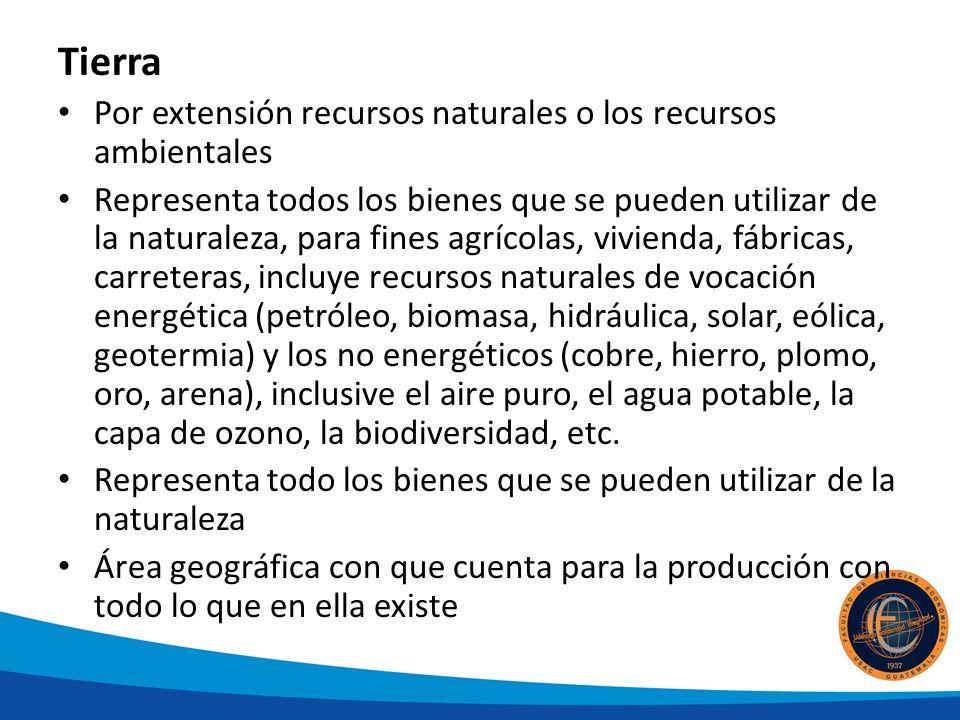 Tierra Por extensión recursos naturales o los recursos ambientales Representa todos los bienes que se pueden utilizar de la naturaleza, para fines agr