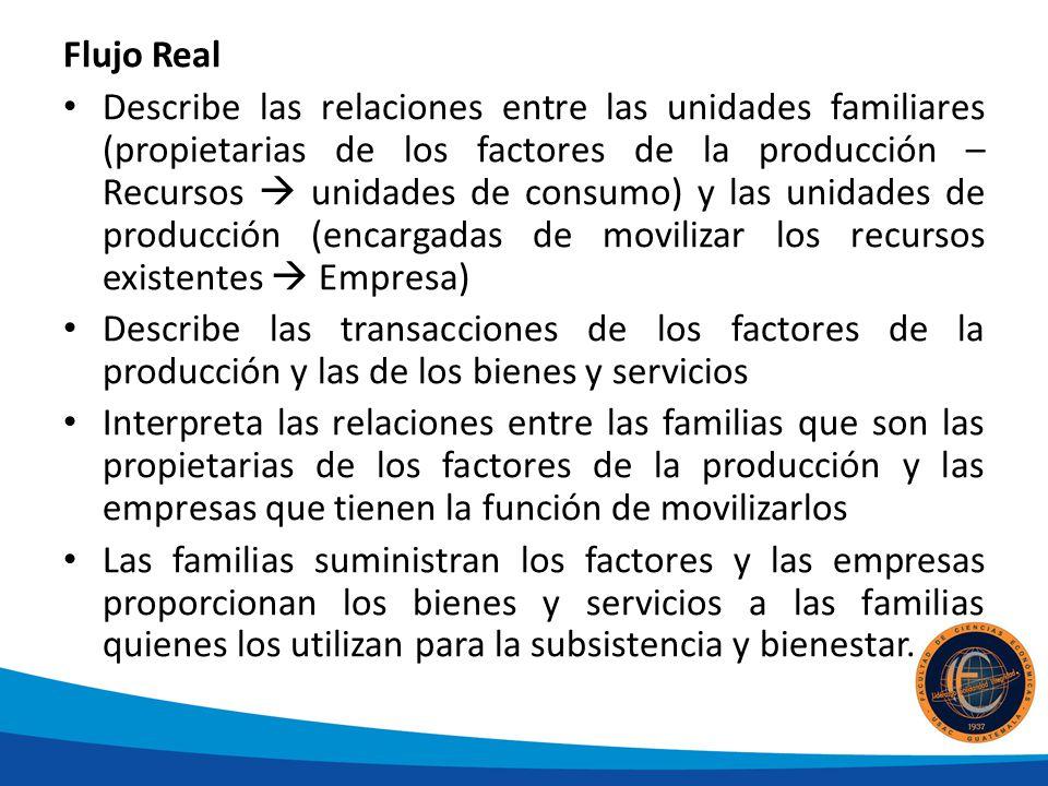 Flujo Real Describe las relaciones entre las unidades familiares (propietarias de los factores de la producción – Recursos unidades de consumo) y las