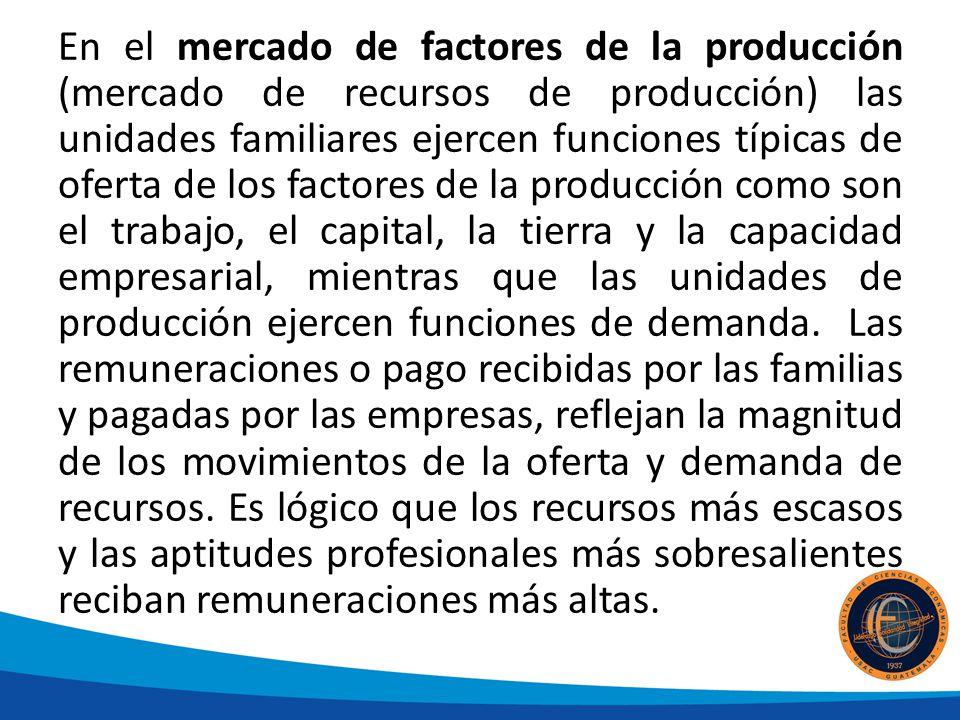 En el mercado de factores de la producción (mercado de recursos de producción) las unidades familiares ejercen funciones típicas de oferta de los factores de la producción como son el trabajo, el capital, la tierra y la capacidad empresarial, mientras que las unidades de producción ejercen funciones de demanda.