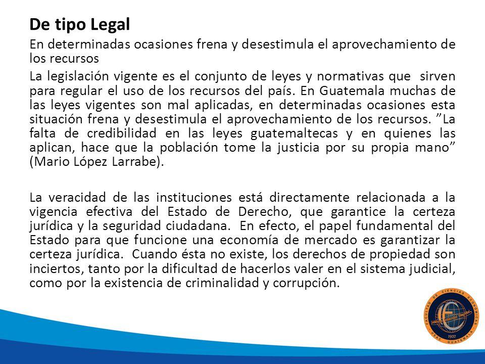 De tipo Legal En determinadas ocasiones frena y desestimula el aprovechamiento de los recursos La legislación vigente es el conjunto de leyes y normativas que sirven para regular el uso de los recursos del país.